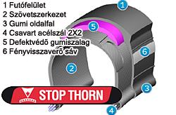 Mitas Stop Thorn defektvédelem