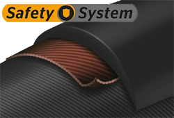 Continental SafetySystem defektvédelem
